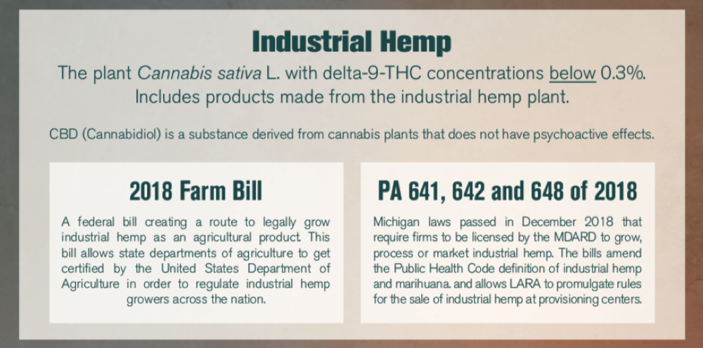 How to Participate in the MDARD Industrial Hemp Ag-Pilot Program
