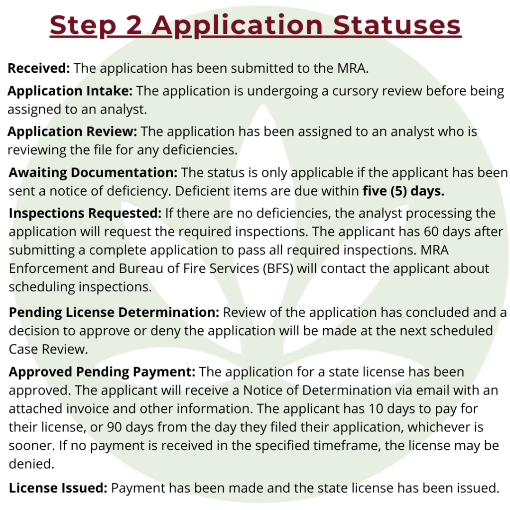 Step 2 Application Status