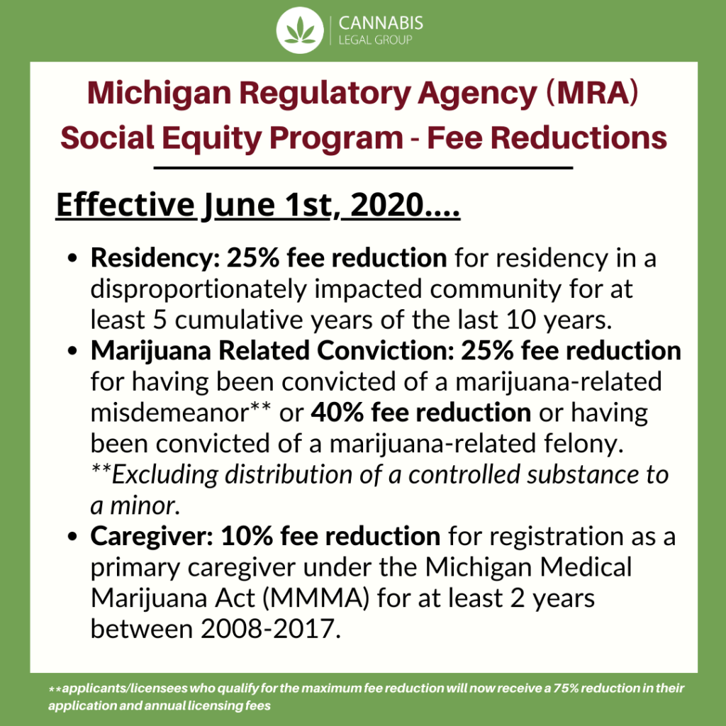 Michigan's Marijuana Regulatory Agency (MRA) Social Equity Program Fee Reductions as of June 1st, 2020